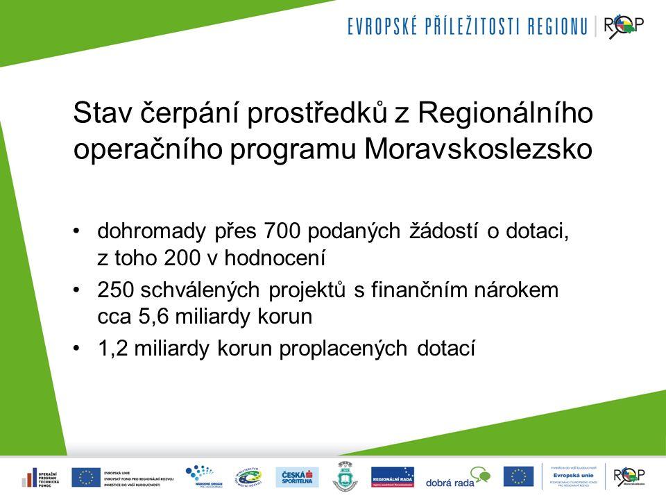 Stav čerpání prostředků z Regionálního operačního programu Moravskoslezsko dohromady přes 700 podaných žádostí o dotaci, z toho 200 v hodnocení 250 schválených projektů s finančním nárokem cca 5,6 miliardy korun 1,2 miliardy korun proplacených dotací
