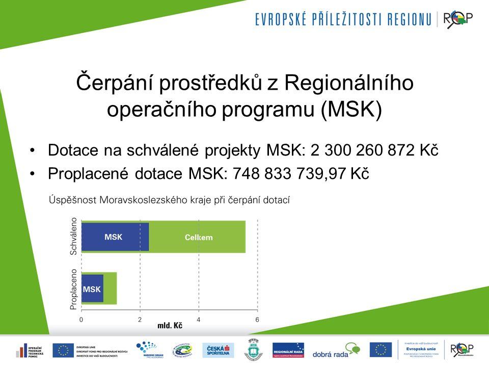 Čerpání prostředků z Regionálního operačního programu (MSK) Dotace na schválené projekty MSK: 2 300 260 872 Kč Proplacené dotace MSK: 748 833 739,97 Kč