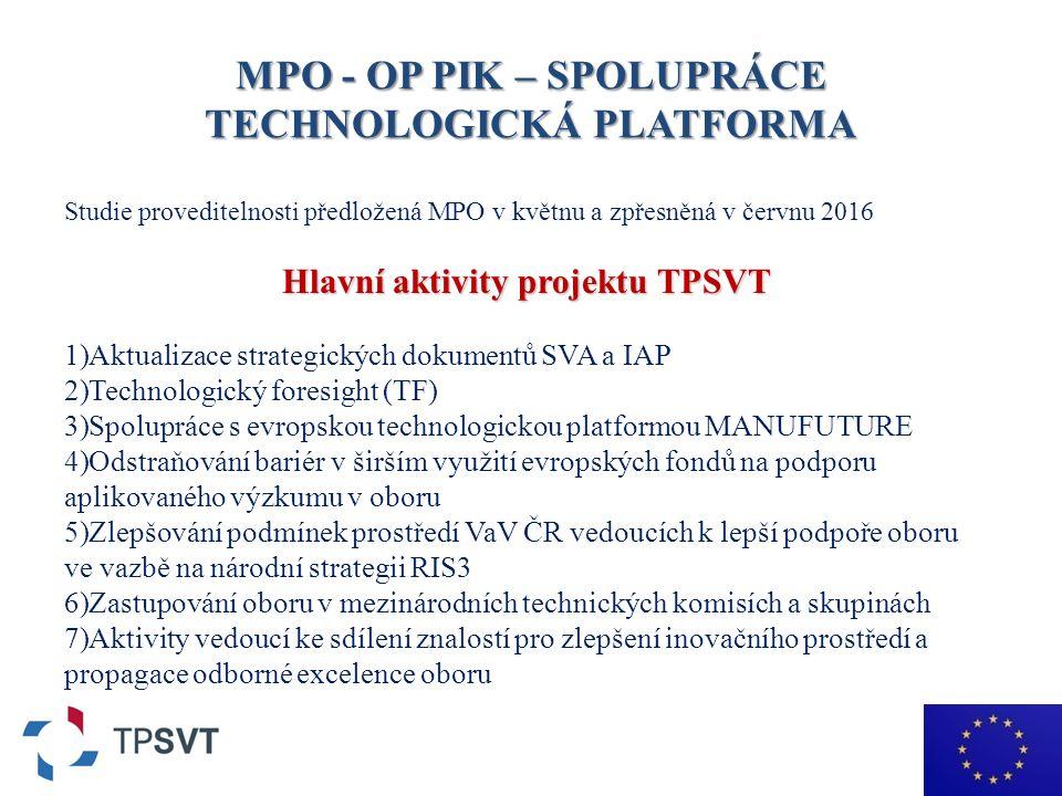 MPO - OP PIK – SPOLUPRÁCE TECHNOLOGICKÁ PLATFORMA Studie proveditelnosti předložená MPO v květnu a zpřesněná v červnu 2016 Hlavní aktivity projektu TPSVT 1)Aktualizace strategických dokumentů SVA a IAP 2)Technologický foresight (TF) 3)Spolupráce s evropskou technologickou platformou MANUFUTURE 4)Odstraňování bariér v širším využití evropských fondů na podporu aplikovaného výzkumu v oboru 5)Zlepšování podmínek prostředí VaV ČR vedoucích k lepší podpoře oboru ve vazbě na národní strategii RIS3 6)Zastupování oboru v mezinárodních technických komisích a skupinách 7)Aktivity vedoucí ke sdílení znalostí pro zlepšení inovačního prostředí a propagace odborné excelence oboru