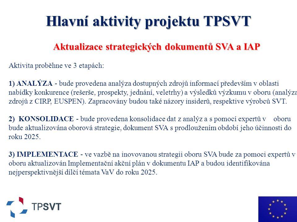 Hlavní aktivity projektu TPSVT Aktualizace strategických dokumentů SVA a IAP Aktivita proběhne ve 3 etapách: 1) ANALÝZA - bude provedena analýza dostupných zdrojů informací především v oblasti nabídky konkurence (rešerše, prospekty, jednání, veletrhy) a výsledků výzkumu v oboru (analýza zdrojů z CIRP, EUSPEN).