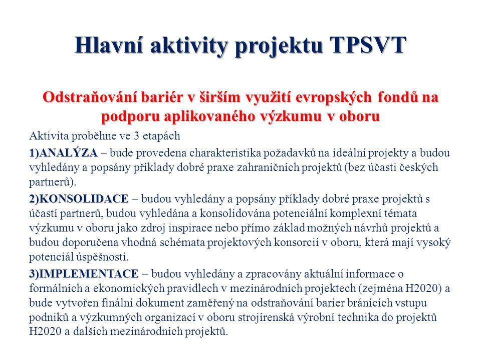 Hlavní aktivity projektu TPSVT Odstraňování bariér v širším využití evropských fondů na podporu aplikovaného výzkumu v oboru Aktivita proběhne ve 3 etapách 1)ANALÝZA 1)ANALÝZA – bude provedena charakteristika požadavků na ideální projekty a budou vyhledány a popsány příklady dobré praxe zahraničních projektů (bez účasti českých partnerů).