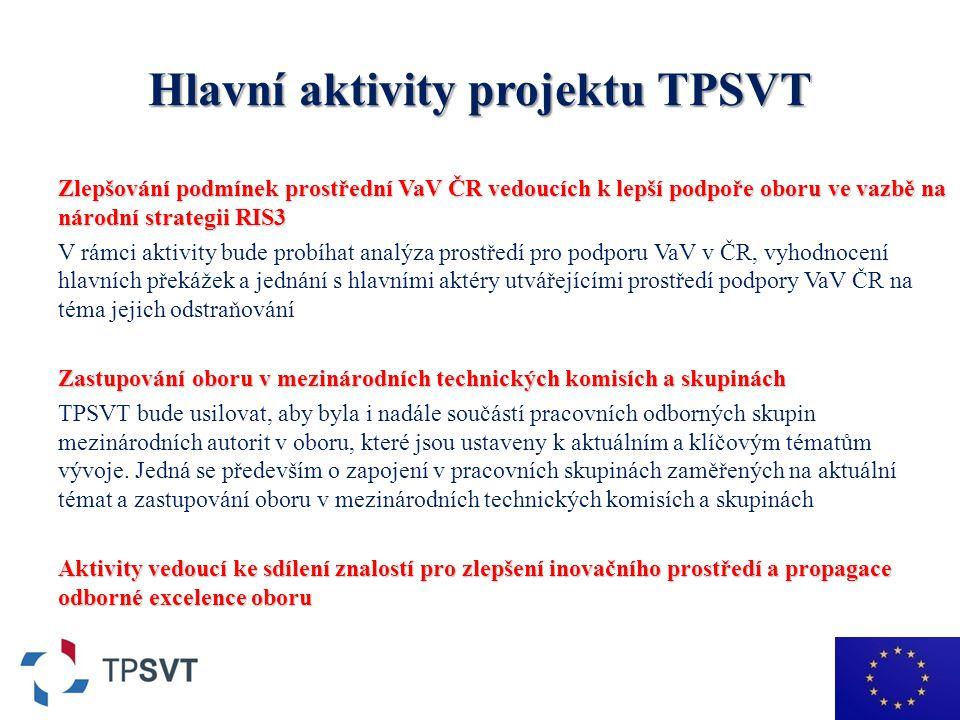 Hlavní aktivity projektu TPSVT Zlepšování podmínek prostřední VaV ČR vedoucích k lepší podpoře oboru ve vazbě na národní strategii RIS3 V rámci aktivity bude probíhat analýza prostředí pro podporu VaV v ČR, vyhodnocení hlavních překážek a jednání s hlavními aktéry utvářejícími prostředí podpory VaV ČR na téma jejich odstraňování Zastupování oboru v mezinárodních technických komisích a skupinách TPSVT bude usilovat, aby byla i nadále součástí pracovních odborných skupin mezinárodních autorit v oboru, které jsou ustaveny k aktuálním a klíčovým tématům vývoje.
