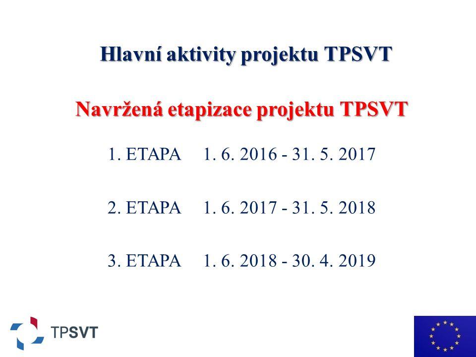 Hlavní aktivity projektu TPSVT Navržená etapizace projektu TPSVT 1.