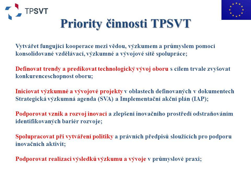 Priority činnosti TPSVT Vytvářet fungující kooperace mezi vědou, výzkumem a průmyslem pomocí konsolidované vzdělávací, výzkumné a vývojové sítě spolupráce; Definovat trendy a predikovat technologický vývoj oboru s cílem trvale zvyšovat konkurenceschopnost oboru; Iniciovat výzkumné a vývojové projekty v oblastech definovaných v dokumentech Strategická výzkumná agenda (SVA) a Implementační akční plán (IAP); Podporovat vznik a rozvoj inovací a zlepšení inovačního prostředí odstraňováním identifikovaných bariér rozvoje; Spolupracovat při vytváření politiky a právních předpisů sloužících pro podporu inovačních aktivit; Podporovat realizaci výsledků výzkumu a vývoje v průmyslové praxi;
