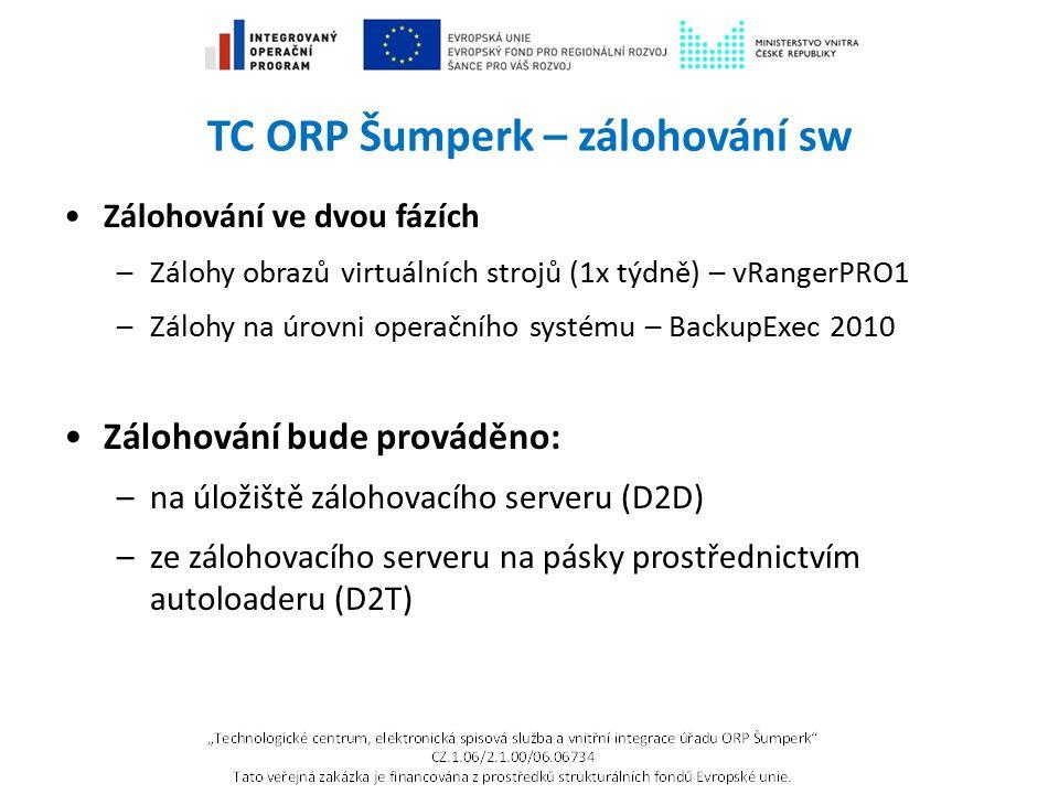 TC ORP Šumperk – zálohování sw Zálohování ve dvou fázích –Zálohy obrazů virtuálních strojů (1x týdně) – vRangerPRO1 –Zálohy na úrovni operačního systé