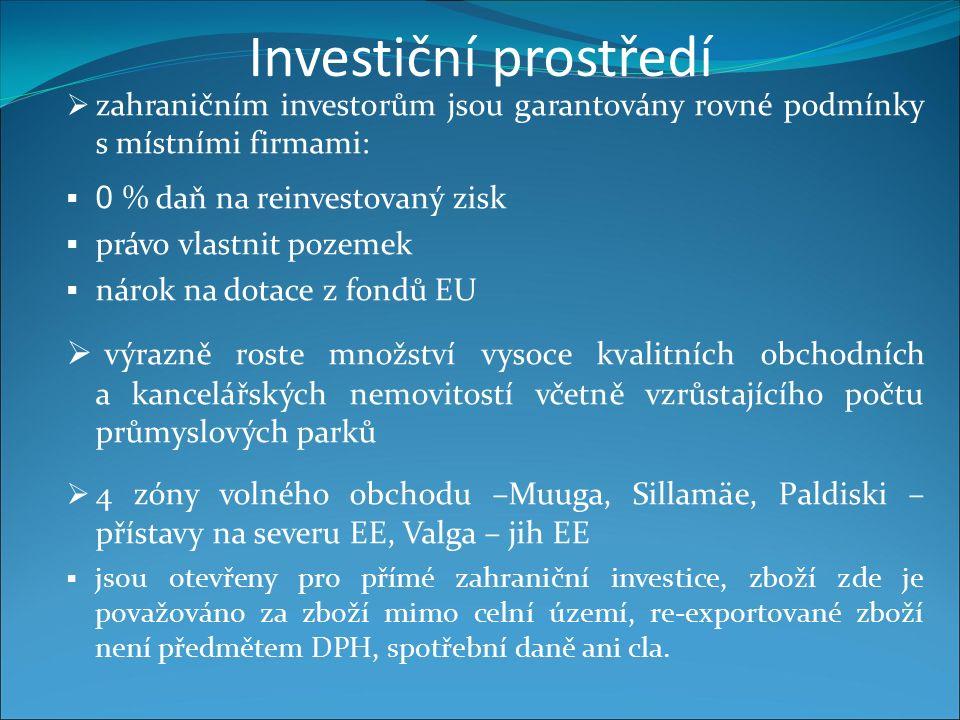 Investiční prostředí  zahraničním investorům jsou garantovány rovné podmínky s místními firmami:  0 % daň na reinvestovaný zisk  právo vlastnit pozemek  nárok na dotace z fondů EU  výrazně roste množství vysoce kvalitních obchodních a kancelářských nemovitostí včetně vzrůstajícího počtu průmyslových parků  4 zóny volného obchodu –Muuga, Sillamäe, Paldiski – přístavy na severu EE, Valga – jih EE  jsou otevřeny pro přímé zahraniční investice, zboží zde je považováno za zboží mimo celní území, re-exportované zboží není předmětem DPH, spotřební daně ani cla.