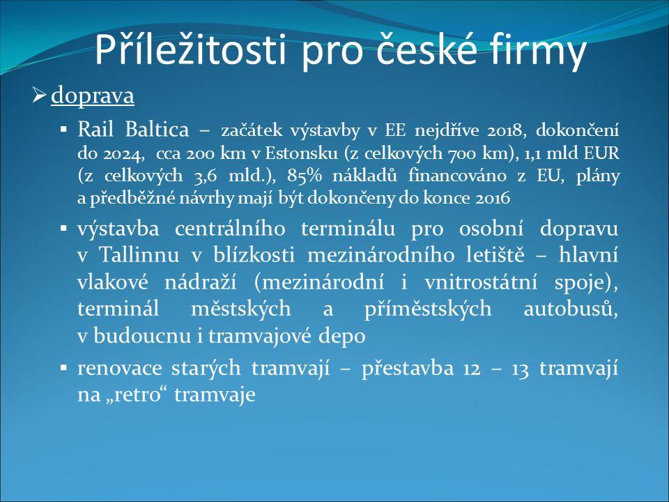 """Příležitosti pro české firmy  doprava  Rail Baltica – začátek výstavby v EE nejdříve 2018, dokončení do 2024, cca 200 km v Estonsku (z celkových 700 km), 1,1 mld EUR (z celkových 3,6 mld.), 85% nákladů financováno z EU, plány a předběžné návrhy mají být dokončeny do konce 2016  výstavba centrálního terminálu pro osobní dopravu v Tallinnu v blízkosti mezinárodního letiště – hlavní vlakové nádraží (mezinárodní i vnitrostátní spoje), terminál městských a příměstských autobusů, v budoucnu i tramvajové depo  renovace starých tramvají – přestavba 12 – 13 tramvají na """"retro tramvaje"""