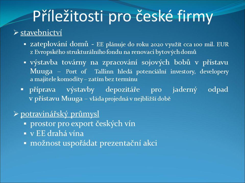 Příležitosti pro české firmy  stavebnictví  zateplování domů - EE plánuje do roku 2020 využít cca 100 mil.