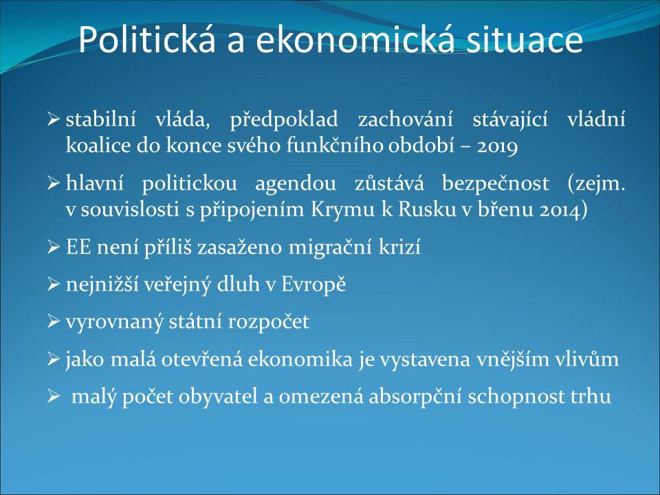 Politická a ekonomická situace  stabilní vláda, předpoklad zachování stávající vládní koalice do konce svého funkčního období – 2019  hlavní politickou agendou zůstává bezpečnost (zejm.
