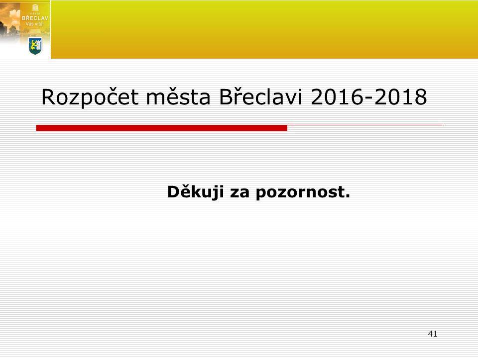 Rozpočet města Břeclavi 2016-2018 Děkuji za pozornost. 41