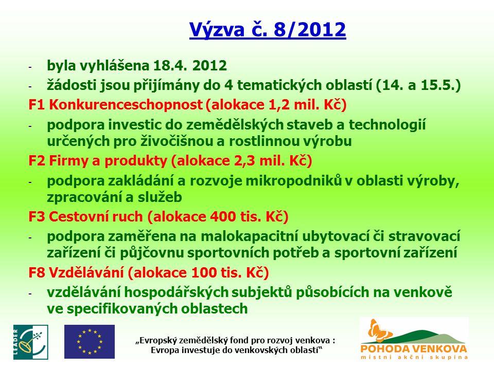 """""""Evropský zemědělský fond pro rozvoj venkova : Evropa investuje do venkovských oblastí Výzva č."""