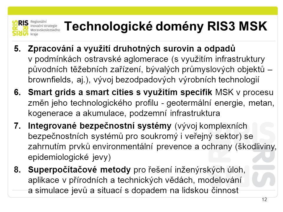 Technologické domény RIS3 MSK 12 5.Zpracování a využití druhotných surovin a odpadů v podmínkách ostravské aglomerace (s využitím infrastruktury původních těžebních zařízení, bývalých průmyslových objektů – brownfields, aj.), vývoj bezodpadových výrobních technologií 6.Smart grids a smart cities s využitím specifik MSK v procesu změn jeho technologického profilu - geotermální energie, metan, kogenerace a akumulace, podzemní infrastruktura 7.Integrované bezpečnostní systémy (vývoj komplexních bezpečnostních systémů pro soukromý i veřejný sektor) se zahrnutím prvků environmentální prevence a ochrany (škodliviny, epidemiologické jevy) 8.Superpočítačové metody pro řešení inženýrských úloh, aplikace v přírodních a technických vědách, modelování a simulace jevů a situací s dopadem na lidskou činnost