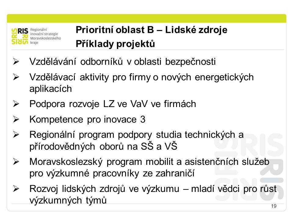 Prioritní oblast B – Lidské zdroje Příklady projektů 19  Vzdělávání odborníků v oblasti bezpečnosti  Vzdělávací aktivity pro firmy o nových energeti