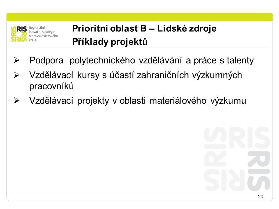 20  Podpora polytechnického vzdělávání a práce s talenty  Vzdělávací kursy s účastí zahraničních výzkumných pracovníků  Vzdělávací projekty v oblasti materiálového výzkumu Prioritní oblast B – Lidské zdroje Příklady projektů