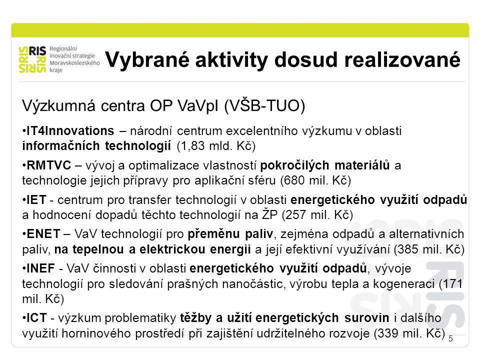 Vybrané aktivity dosud realizované 5 Výzkumná centra OP VaVpI (VŠB-TUO) IT4Innovations – národní centrum excelentního výzkumu v oblasti informačních technologií (1,83 mld.