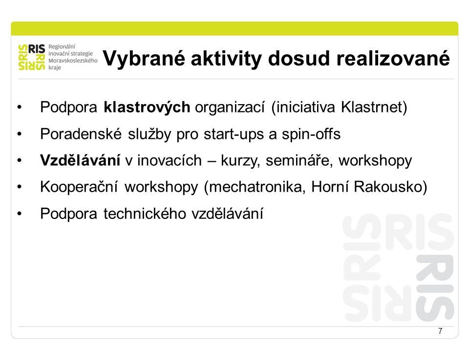 Vybrané aktivity dosud realizované 7 Podpora klastrových organizací (iniciativa Klastrnet) Poradenské služby pro start-ups a spin-offs Vzdělávání v in