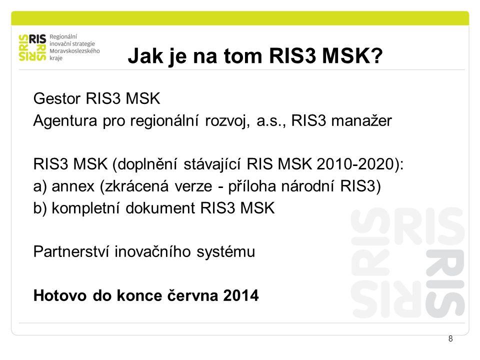 Jak je na tom RIS3 MSK? 8 Gestor RIS3 MSK Agentura pro regionální rozvoj, a.s., RIS3 manažer RIS3 MSK (doplnění stávající RIS MSK 2010-2020): a) annex