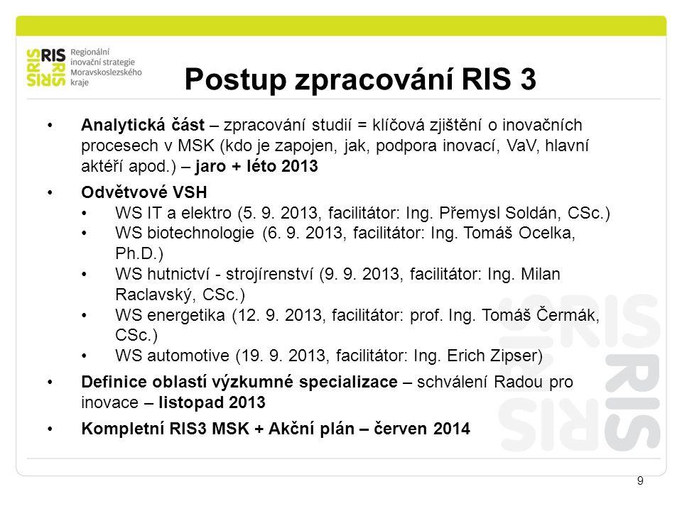 Postup zpracování RIS 3 9 Analytická část – zpracování studií = klíčová zjištění o inovačních procesech v MSK (kdo je zapojen, jak, podpora inovací, VaV, hlavní aktéří apod.) – jaro + léto 2013 Odvětvové VSH WS IT a elektro (5.