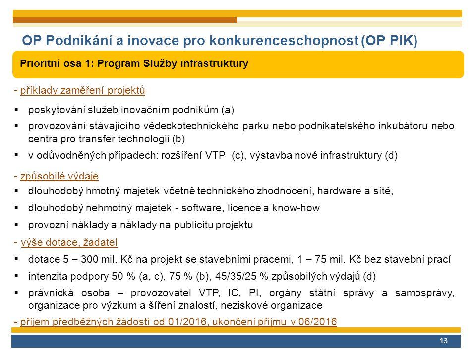 13 OP Podnikání a inovace pro konkurenceschopnost (OP PIK) Prioritní osa 1: Program Služby infrastruktury - příklady zaměření projektů  poskytování služeb inovačním podnikům (a)  provozování stávajícího vědeckotechnického parku nebo podnikatelského inkubátoru nebo centra pro transfer technologií (b)  v odůvodněných případech: rozšíření VTP (c), výstavba nové infrastruktury (d) - způsobilé výdaje  dlouhodobý hmotný majetek včetně technického zhodnocení, hardware a sítě,  dlouhodobý nehmotný majetek - software, licence a know-how  provozní náklady a náklady na publicitu projektu - výše dotace, žadatel  dotace 5 – 300 mil.