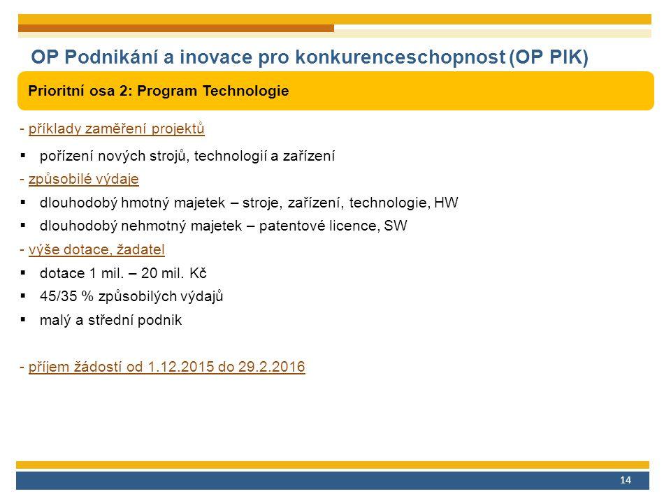 14 OP Podnikání a inovace pro konkurenceschopnost (OP PIK) Prioritní osa 2: Program Technologie - příklady zaměření projektů  pořízení nových strojů, technologií a zařízení - způsobilé výdaje  dlouhodobý hmotný majetek – stroje, zařízení, technologie, HW  dlouhodobý nehmotný majetek – patentové licence, SW - výše dotace, žadatel  dotace 1 mil.