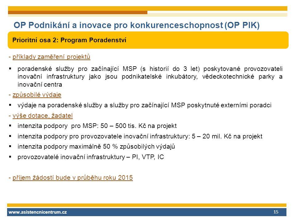 www.asistencnicentrum.cz 15 OP Podnikání a inovace pro konkurenceschopnost (OP PIK) Prioritní osa 2: Program Poradenství - příklady zaměření projektů  poradenské služby pro začínající MSP (s historií do 3 let) poskytované provozovateli inovační infrastruktury jako jsou podnikatelské inkubátory, vědeckotechnické parky a inovační centra - způsobilé výdaje  výdaje na poradenské služby a služby pro začínající MSP poskytnuté externími poradci - výše dotace, žadatel  intenzita podpory pro MSP: 50 – 500 tis.