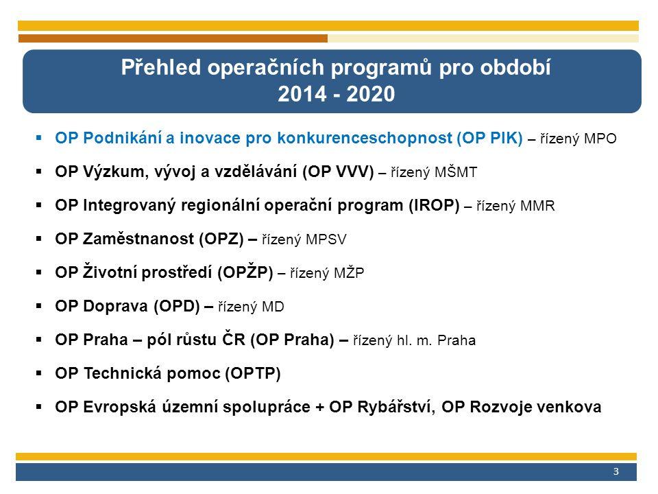 3 Přehled operačních programů pro období 2014 - 2020  OP Podnikání a inovace pro konkurenceschopnost (OP PIK) – řízený MPO  OP Výzkum, vývoj a vzdělávání (OP VVV) – řízený MŠMT  OP Integrovaný regionální operační program (IROP) – řízený MMR  OP Zaměstnanost (OPZ) – řízený MPSV  OP Životní prostředí (OPŽP) – řízený MŽP  OP Doprava (OPD) – řízený MD  OP Praha – pól růstu ČR (OP Praha) – řízený hl.
