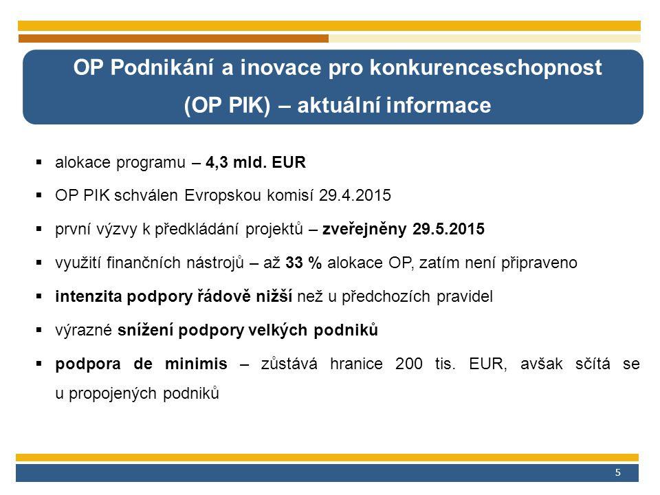 5 OP Podnikání a inovace pro konkurenceschopnost (OP PIK) – aktuální informace  alokace programu – 4,3 mld.