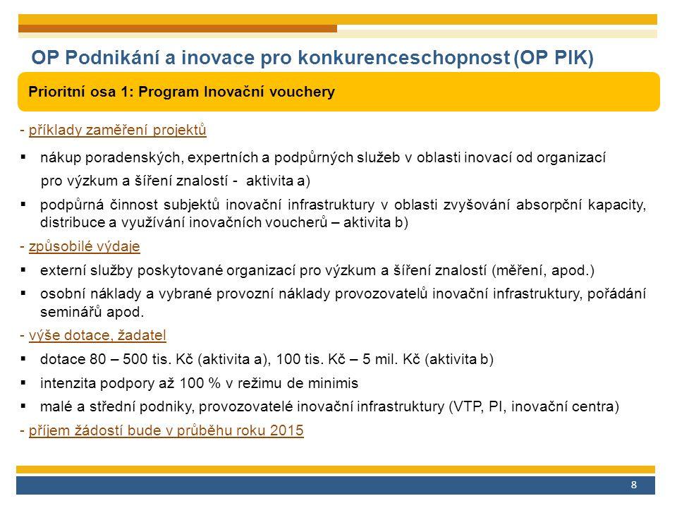 8 OP Podnikání a inovace pro konkurenceschopnost (OP PIK) Prioritní osa 1: Program Inovační vouchery - příklady zaměření projektů  nákup poradenských, expertních a podpůrných služeb v oblasti inovací od organizací pro výzkum a šíření znalostí - aktivita a)  podpůrná činnost subjektů inovační infrastruktury v oblasti zvyšování absorpční kapacity, distribuce a využívání inovačních voucherů – aktivita b) - způsobilé výdaje  externí služby poskytované organizací pro výzkum a šíření znalostí (měření, apod.)  osobní náklady a vybrané provozní náklady provozovatelů inovační infrastruktury, pořádání seminářů apod.