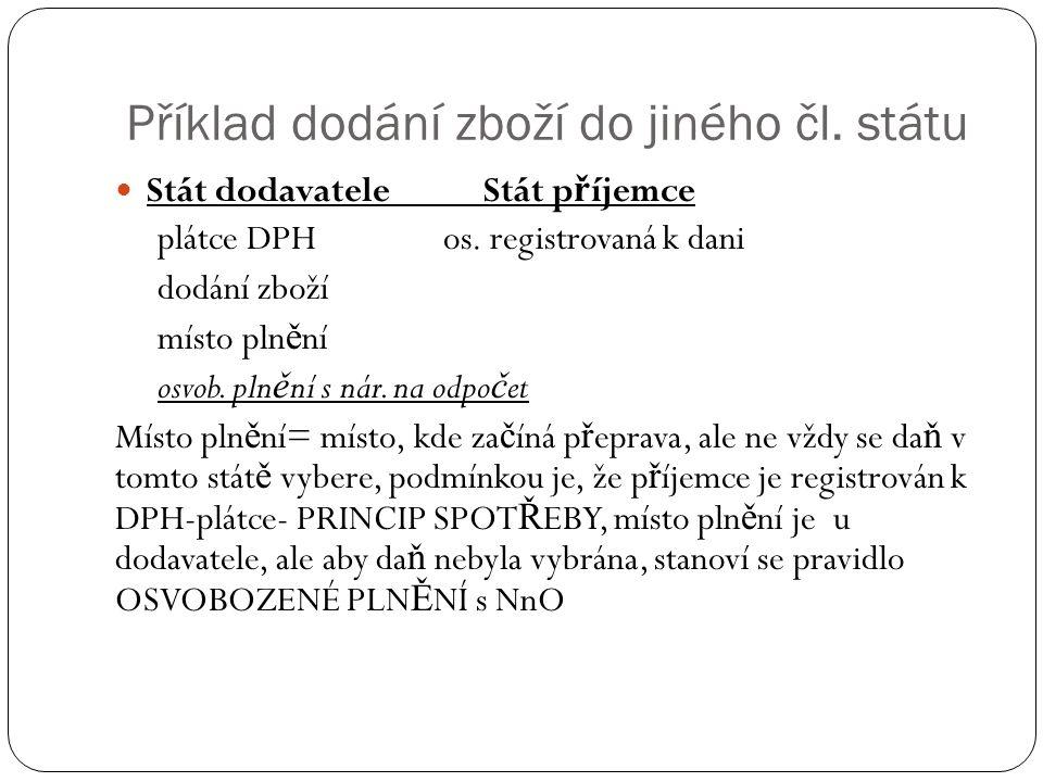 Příklad dodání zboží do jiného čl. státu Stát dodavatele Stát p ř íjemce plátce DPH os.