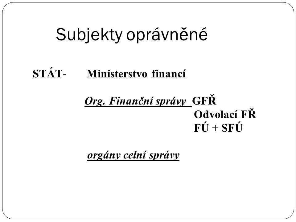 Subjekty oprávněné STÁT- Ministerstvo financí Org. Finanční správy GFŘ Odvolací FŘ FÚ + SFÚ orgány celní správy