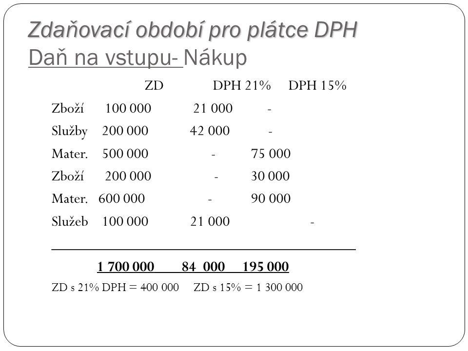 Zdaňovací období pro plátce DPH Zdaňovací období pro plátce DPH Daň na vstupu- Nákup ZD DPH 21% DPH 15% Zboží 100 000 21 000 - Služby 200 000 42 000 - Mater.