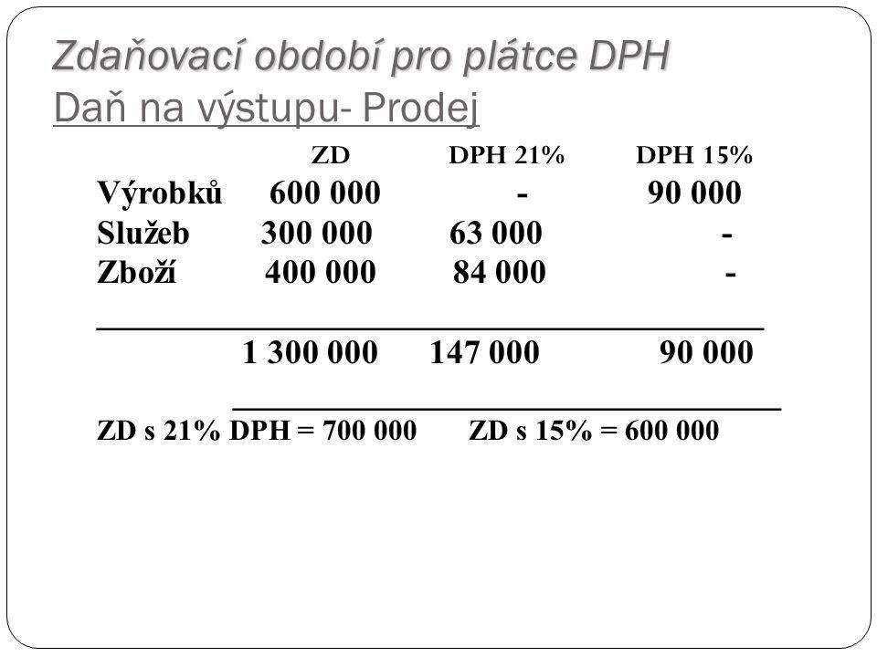 Zdaňovací období pro plátce DPH Zdaňovací období pro plátce DPH Daň na výstupu- Prodej ZD DPH 21% DPH 15% Výrobků 600 000 - 90 000 Služeb 300 000 63 0