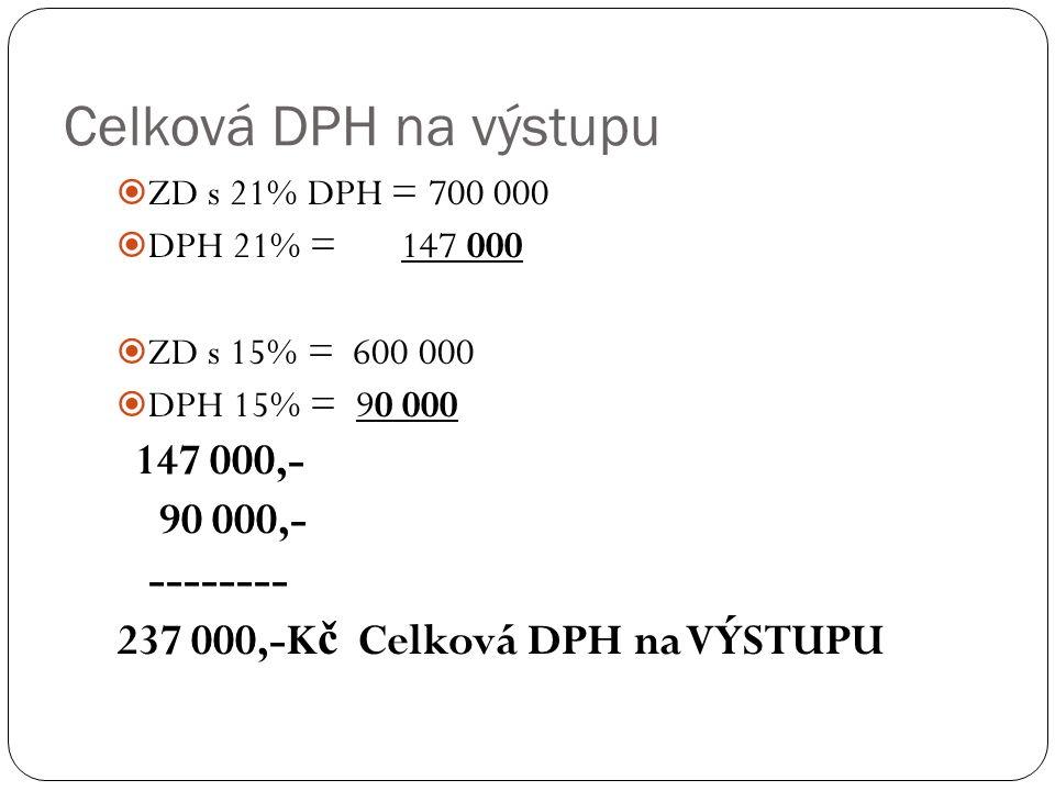 Celková DPH na výstupu  ZD s 21% DPH = 700 000  DPH 21% = 147 000  ZD s 15% = 600 000  DPH 15% = 90 000 147 000,- 90 000,- -------- 237 000,-K č C