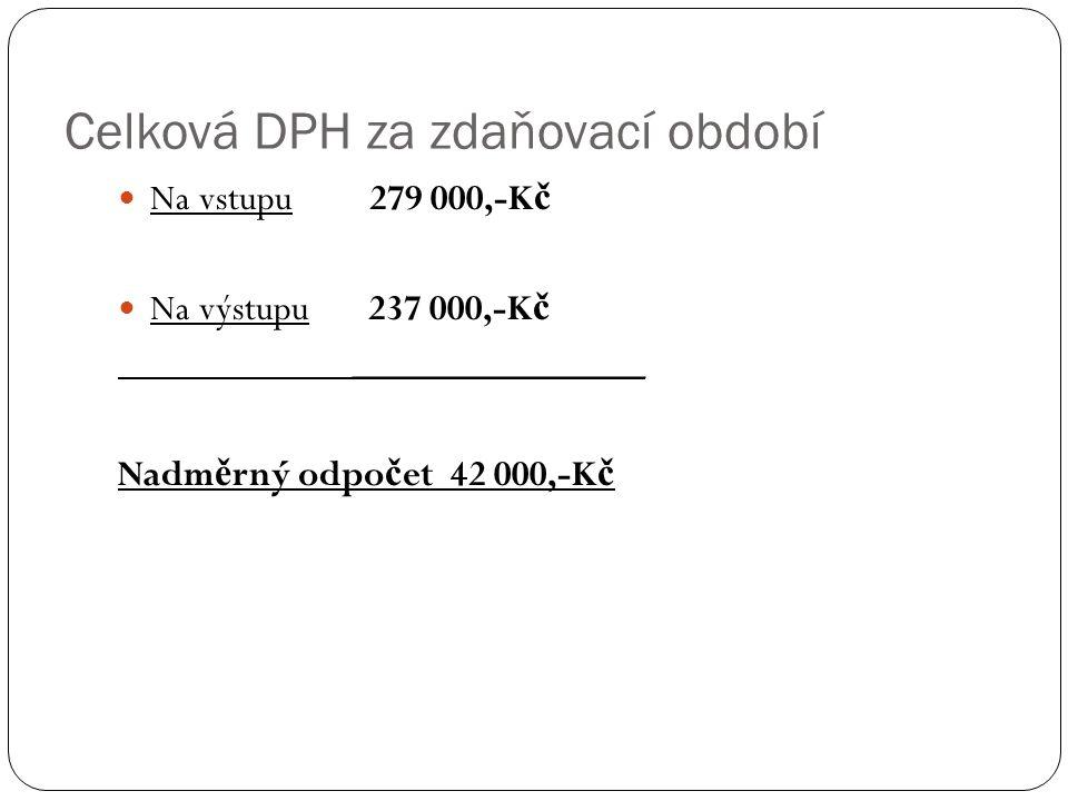 Celková DPH za zdaňovací období Na vstupu 279 000,-K č Na výstupu 237 000,-K č _______________ Nadm ě rný odpo č et 42 000,-K č