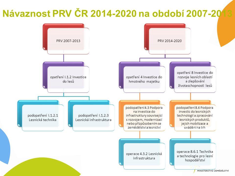 Návaznost PRV ČR 2014-2020 na období 2007-2013 PRV 2007-2013 opatření I.1.2 Investice do lesů podopatření I.1.2.1 Lesnická technika podopatření I.1.2.