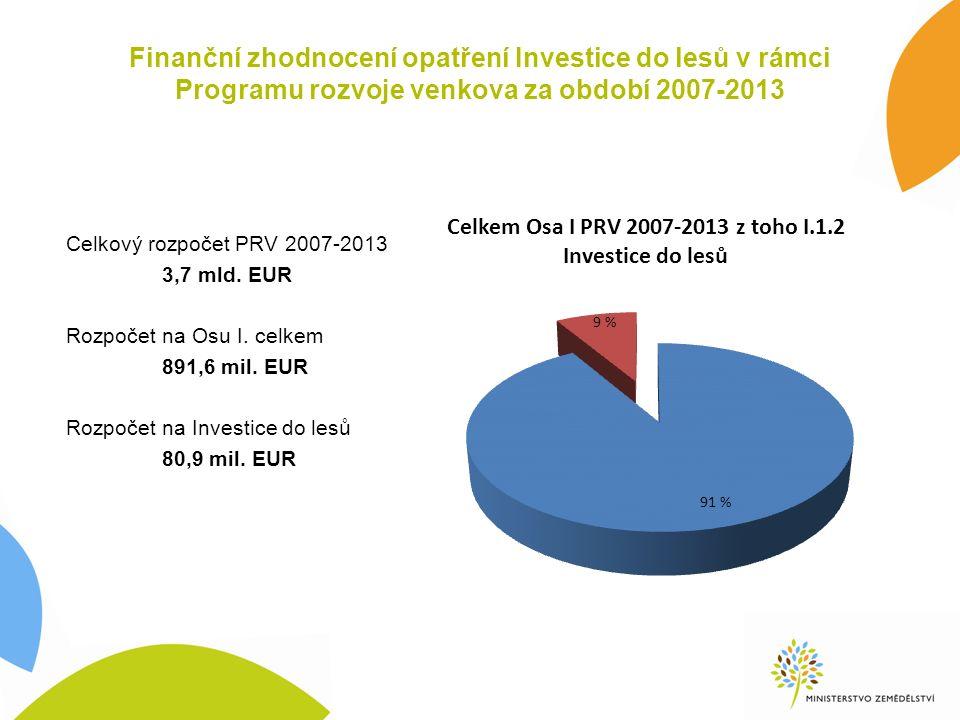 Finanční zhodnocení opatření Investice do lesů v rámci Programu rozvoje venkova za období 2007-2013 Celkový rozpočet PRV 2007-2013 3,7 mld. EUR Rozpoč