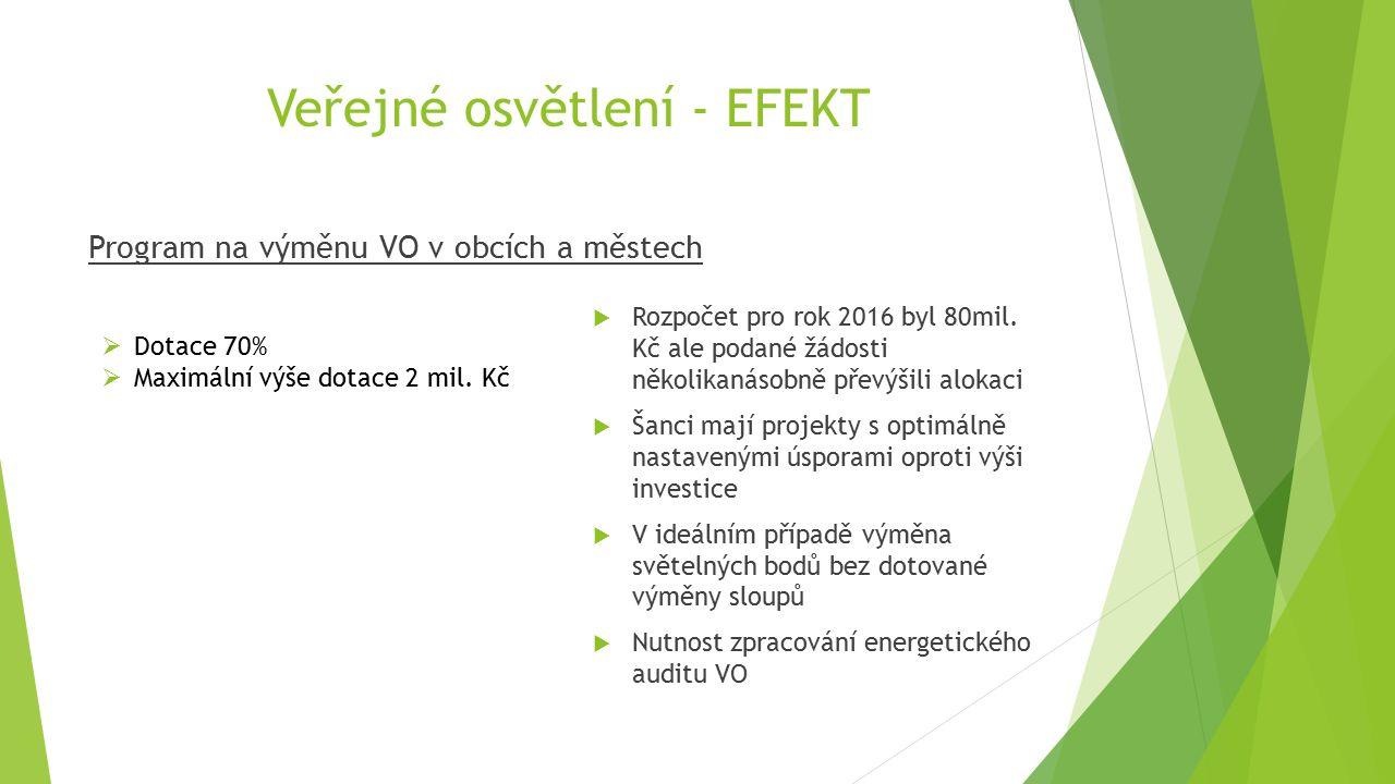 Veřejné osvětlení - EFEKT Program na výměnu VO v obcích a městech  Rozpočet pro rok 2016 byl 80mil. Kč ale podané žádosti několikanásobně převýšili a