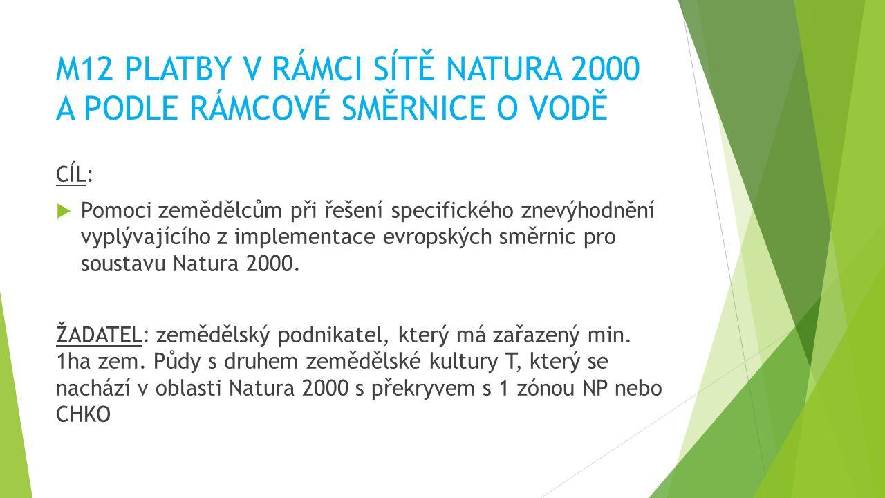 M12 PLATBY V RÁMCI SÍTĚ NATURA 2000 A PODLE RÁMCOVÉ SMĚRNICE O VODĚ CÍL:  Pomoci zemědělcům při řešení specifického znevýhodnění vyplývajícího z implementace evropských směrnic pro soustavu Natura 2000.