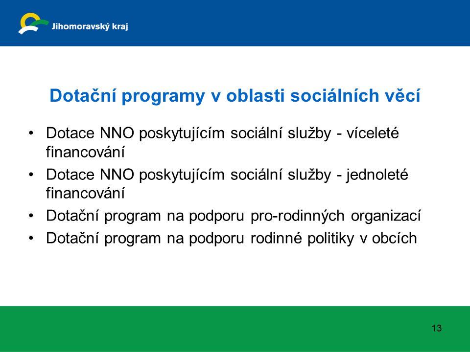 Dotační programy v oblasti sociálních věcí Dotace NNO poskytujícím sociální služby - víceleté financování Dotace NNO poskytujícím sociální služby - jednoleté financování Dotační program na podporu pro-rodinných organizací Dotační program na podporu rodinné politiky v obcích 13