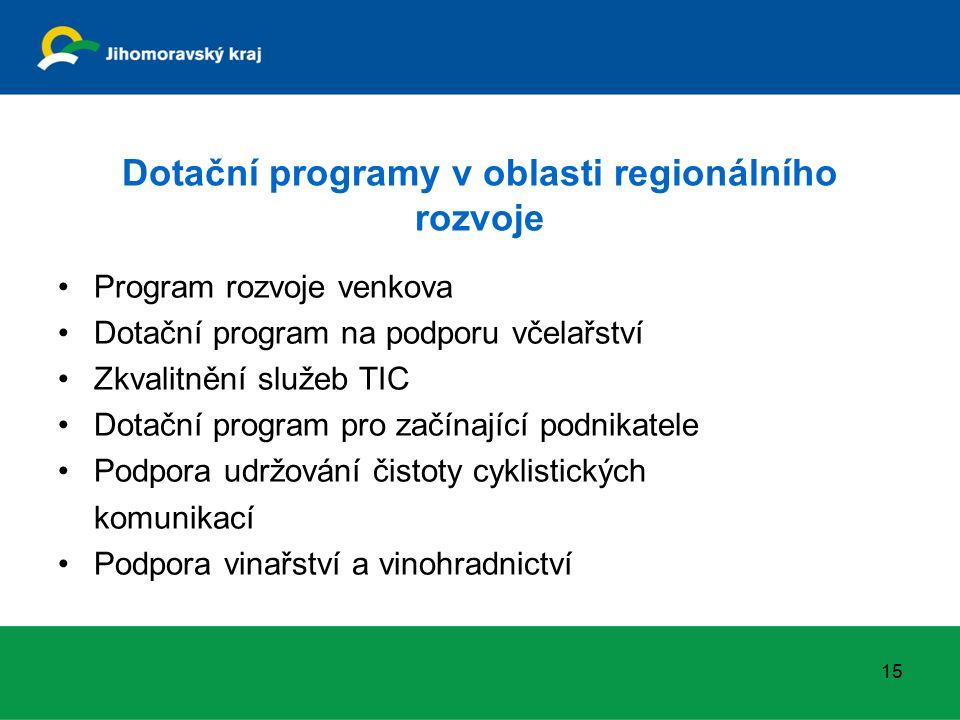 Dotační programy v oblasti regionálního rozvoje Program rozvoje venkova Dotační program na podporu včelařství Zkvalitnění služeb TIC Dotační program pro začínající podnikatele Podpora udržování čistoty cyklistických komunikací Podpora vinařství a vinohradnictví 15