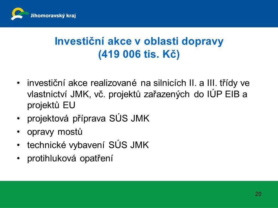 Investiční akce v oblasti dopravy (419 006 tis. Kč) investiční akce realizované na silnicích II.