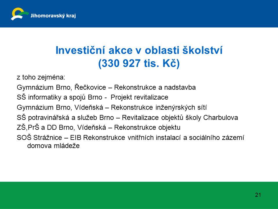 Investiční akce v oblasti školství (330 927 tis.