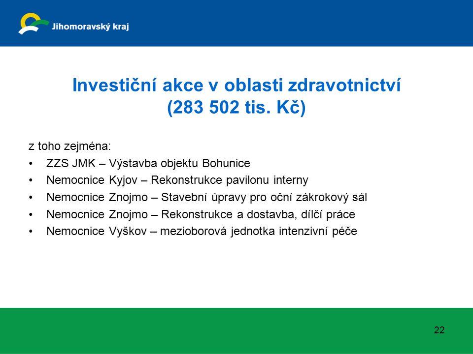Investiční akce v oblasti sociálních věcí (127 364 tis.