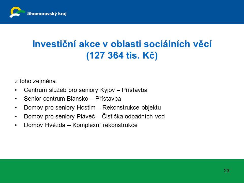 Investiční akce v oblasti kultury a památkové péče (36 527 tis.