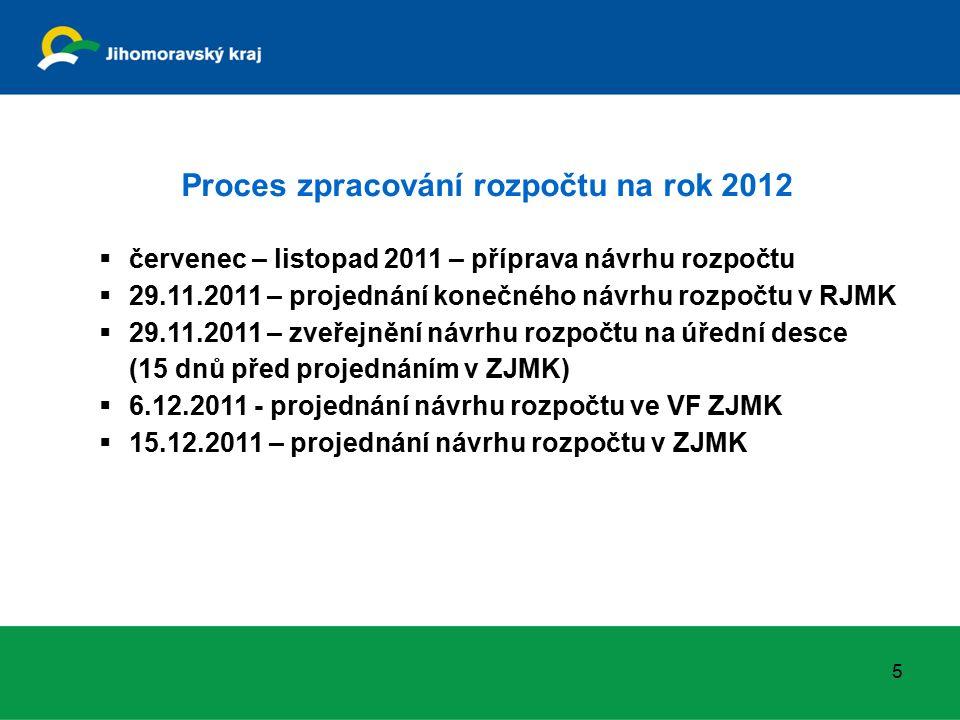Proces zpracování rozpočtu na rok 2012  červenec – listopad 2011 – příprava návrhu rozpočtu  29.11.2011 – projednání konečného návrhu rozpočtu v RJMK  29.11.2011 – zveřejnění návrhu rozpočtu na úřední desce (15 dnů před projednáním v ZJMK)  6.12.2011 - projednání návrhu rozpočtu ve VF ZJMK  15.12.2011 – projednání návrhu rozpočtu v ZJMK 5