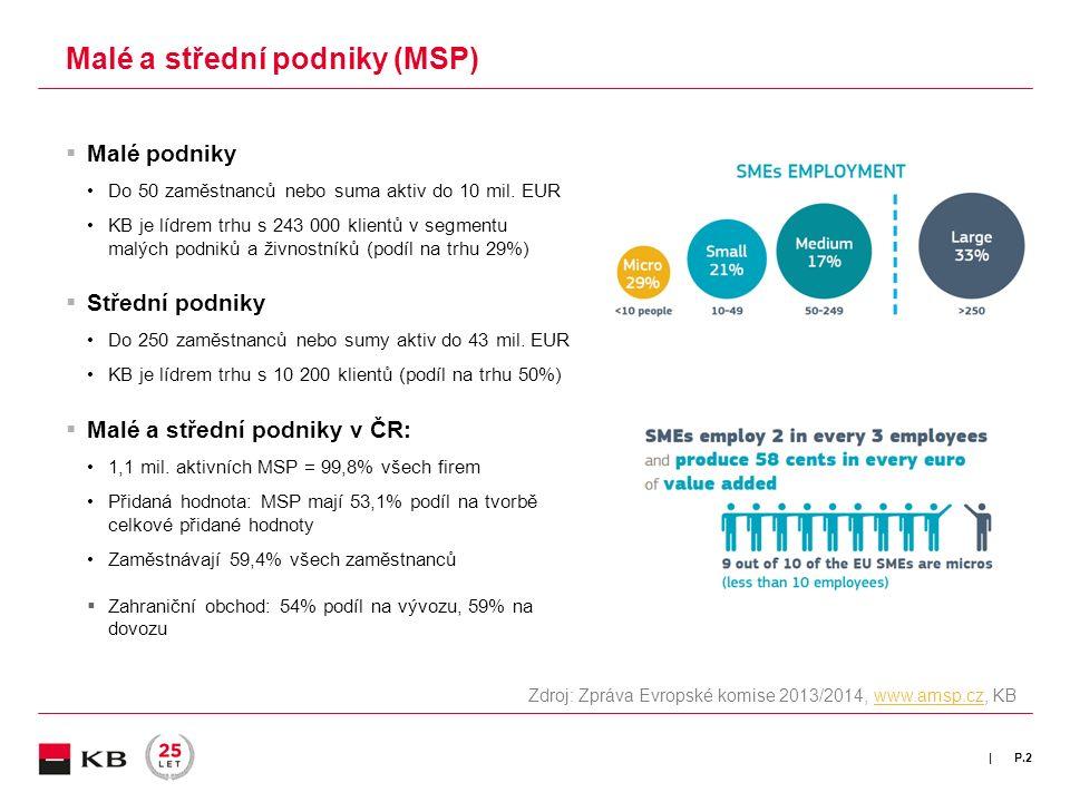 | P.2  Malé podniky Do 50 zaměstnanců nebo suma aktiv do 10 mil. EUR KB je lídrem trhu s 243 000 klientů v segmentu malých podniků a živnostníků (pod