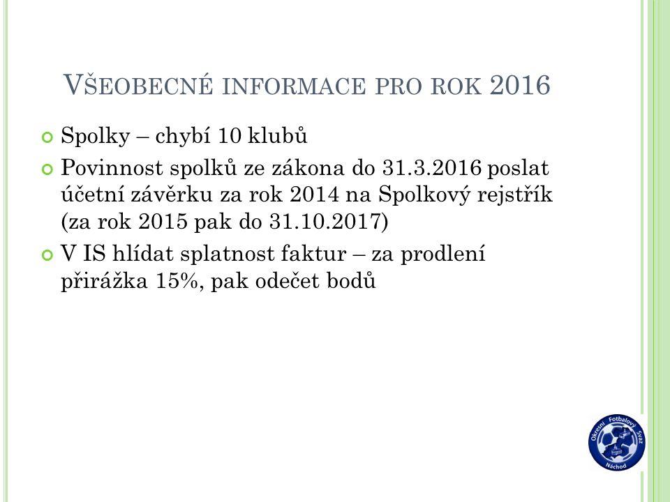 V ŠEOBECNÉ INFORMACE PRO ROK 2016 Spolky – chybí 10 klubů Povinnost spolků ze zákona do 31.3.2016 poslat účetní závěrku za rok 2014 na Spolkový rejstřík (za rok 2015 pak do 31.10.2017) V IS hlídat splatnost faktur – za prodlení přirážka 15%, pak odečet bodů