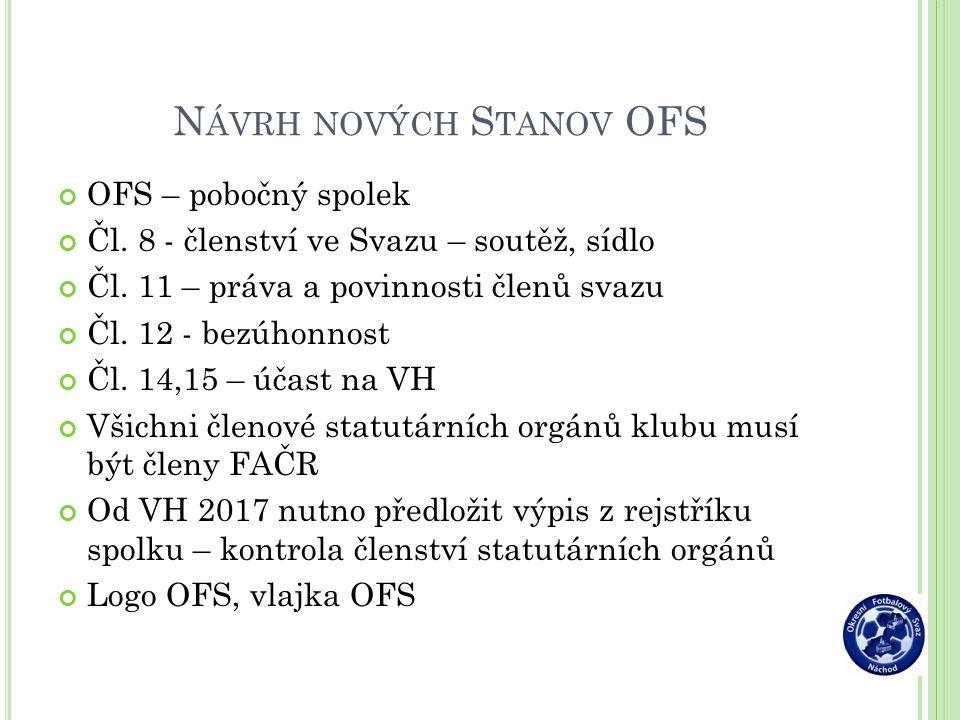 N ÁVRH NOVÝCH S TANOV OFS OFS – pobočný spolek Čl.