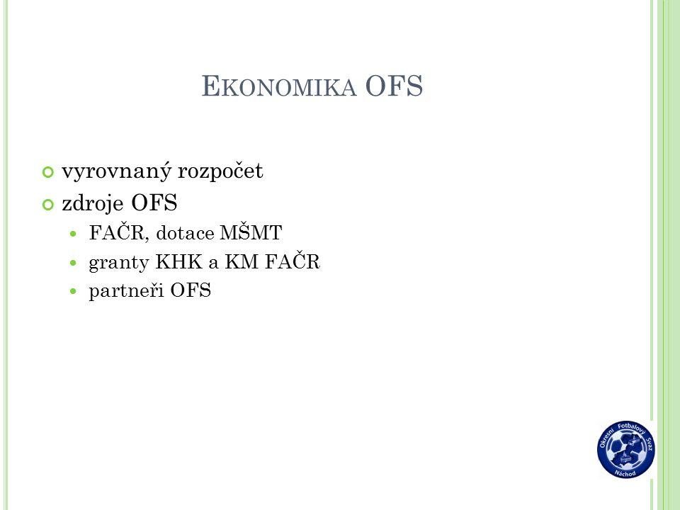 E KONOMIKA OFS vyrovnaný rozpočet zdroje OFS FAČR, dotace MŠMT granty KHK a KM FAČR partneři OFS