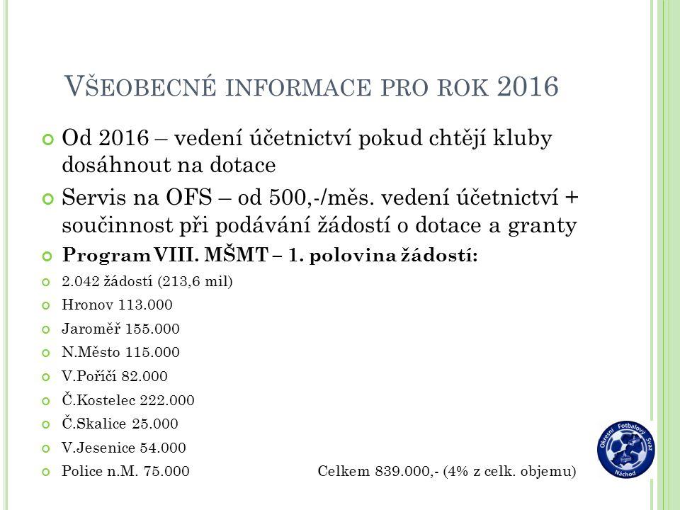 V ŠEOBECNÉ INFORMACE PRO ROK 2016 Od 2016 – vedení účetnictví pokud chtějí kluby dosáhnout na dotace Servis na OFS – od 500,-/měs.